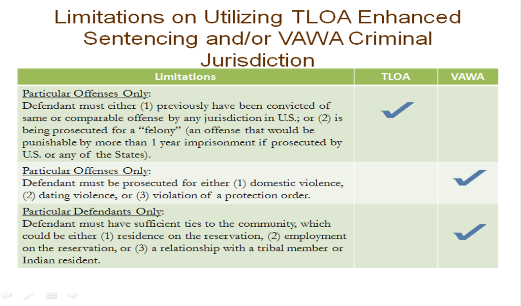 Limitations on Utilizing TLOA Enhanced Sentencing and/or VAWA Criminal Jurisdiction.